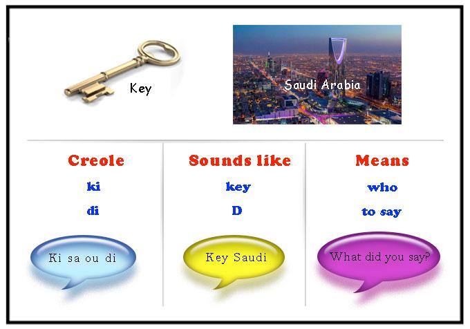 #Kreglish - Pronunciation